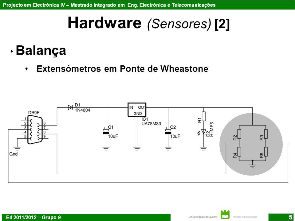 Hardware (Sensores) [2]